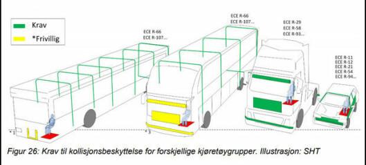 Krever mer kollisjonssikre busser